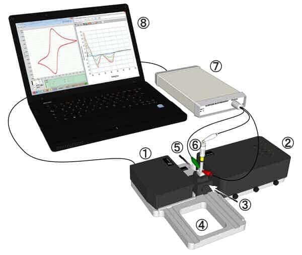 Spectro-electrochemistry